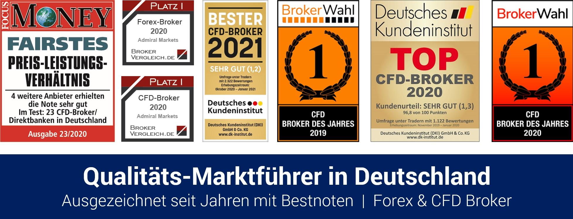 Bester CFD Broker 2021 in Deutschland - Qualitäts-Marktführer
