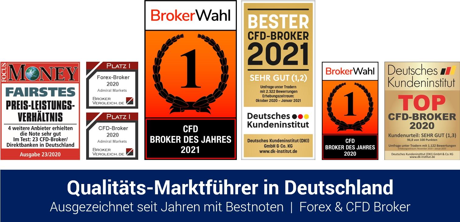 Der beste CFD Broker 2021 in Deutschland laut Brokerwahl