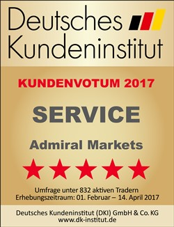 Deutsches Kundeninstitut bester Service 2017 Broker Admiral Markets