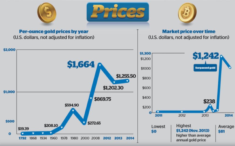 btc futures chart