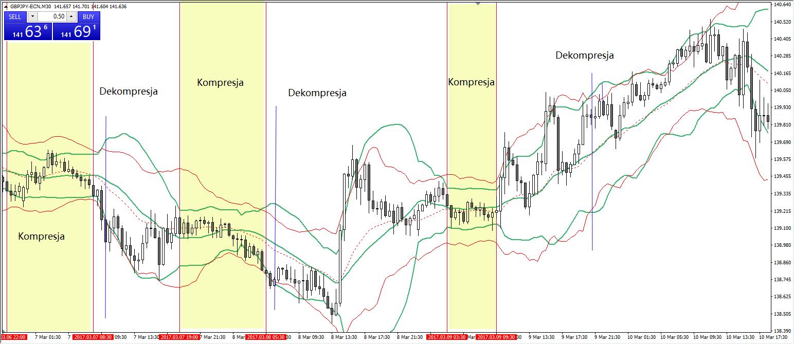 Teoria z mapa strategii forex calculator forex trading