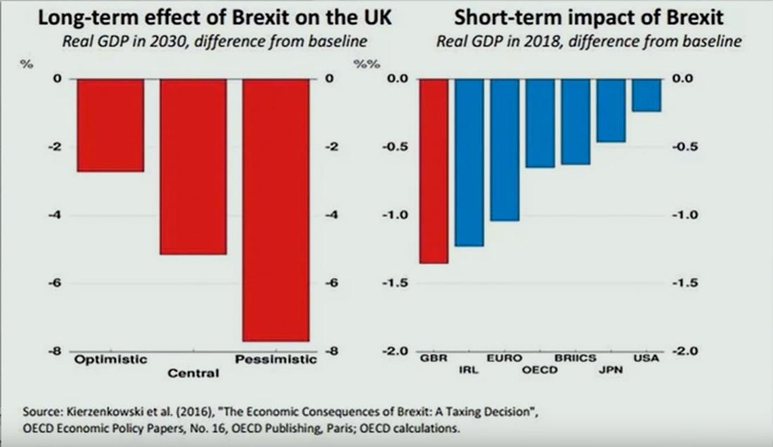 Brexit debat scherper dan ooit