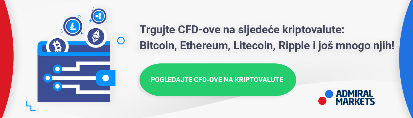 CFD kriptovalute