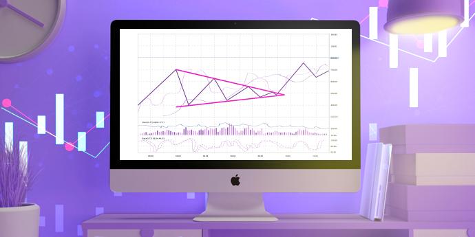 Ilustrasi Menggunakan Pola Grafik Segitiga pada Chart Trading