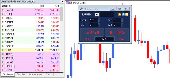 pengetahuan forex utama untuk bertindak layanan sinyal perdagangan saham