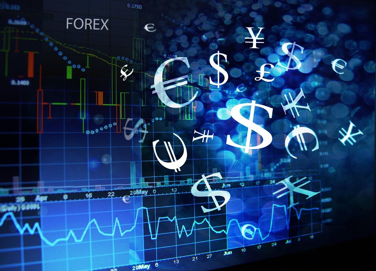 Corrélation des devises