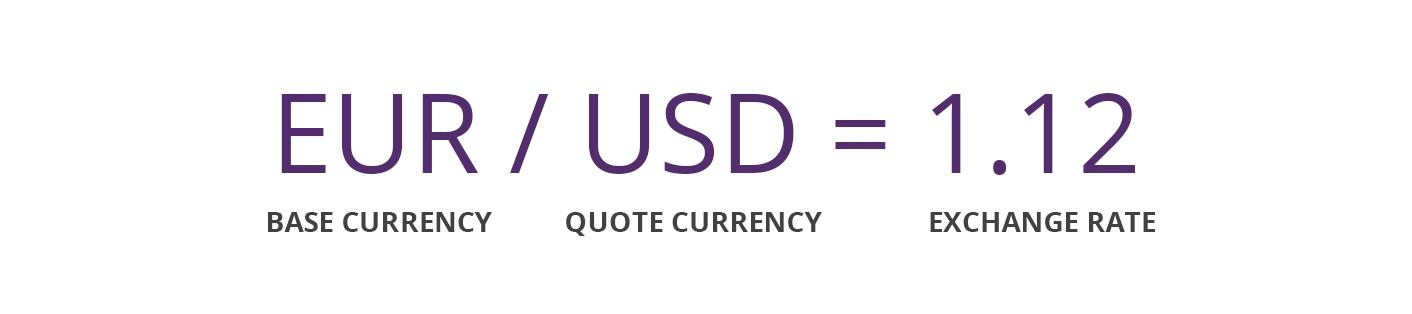 khái niệm cặp tiền