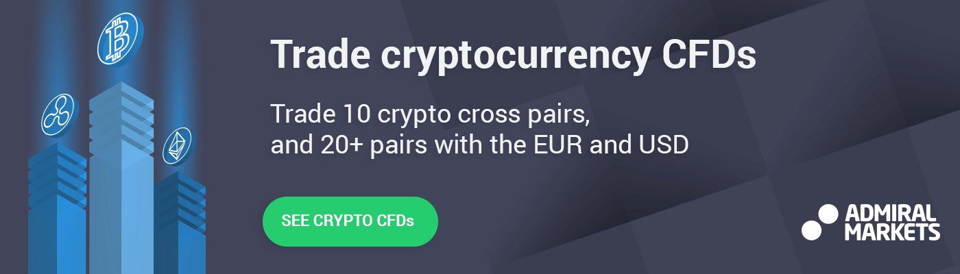 Trade CFDs on Cryptocurrencies