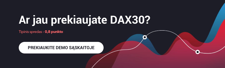 dax30 prekyba demo saskaitoje