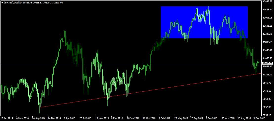Admiral Markets DAX30