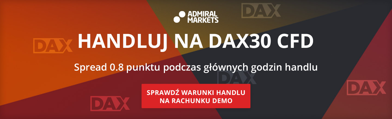 Handel DAX30 na Demo