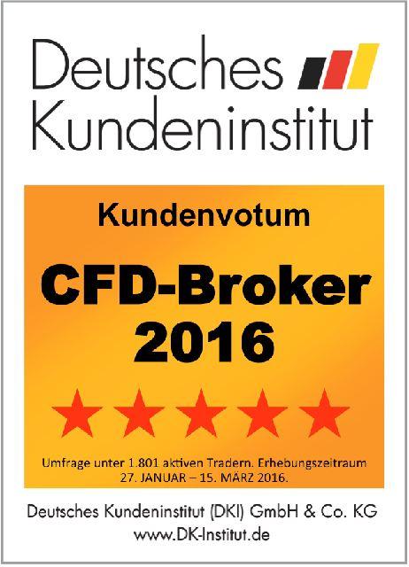"""""""Bester CFD Broker 2016"""" laut DKI, Deutsches Kundeninstitut"""