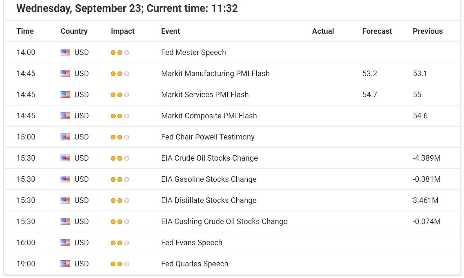 Economic Events September 23, 2020