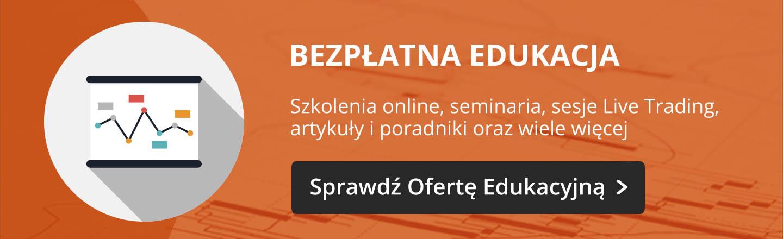 Edukacja Forex i CFD