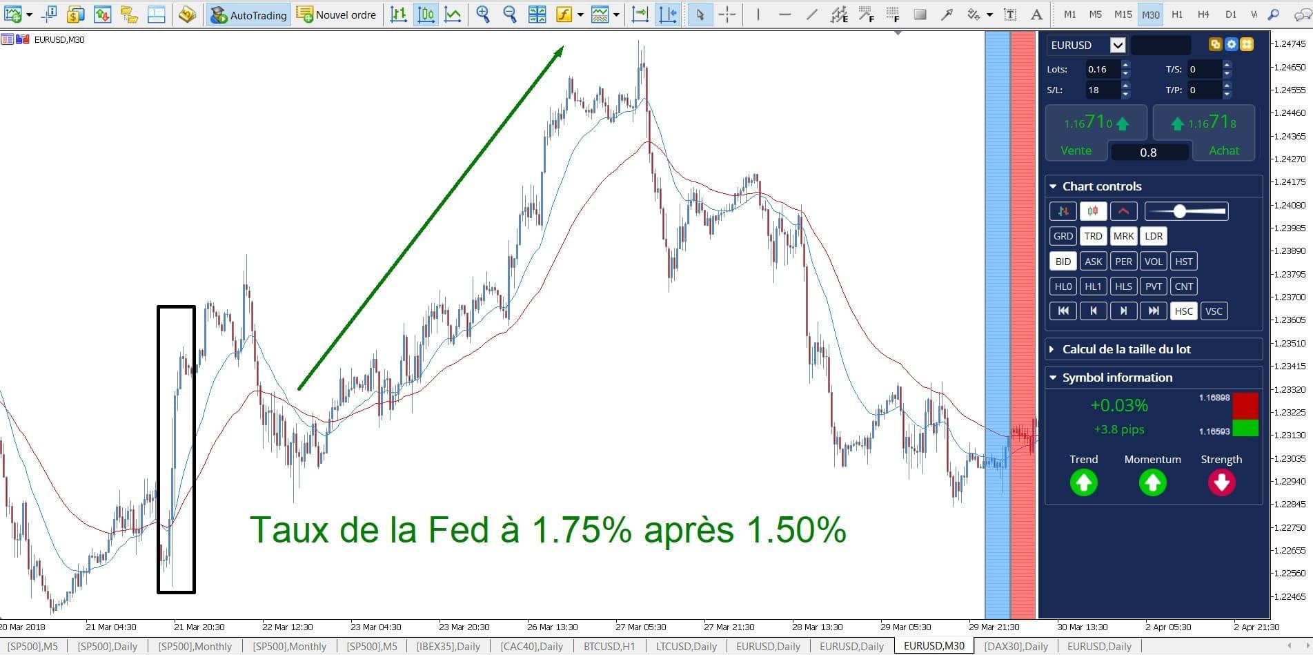 eur usd trading news - effect euro dollar koers