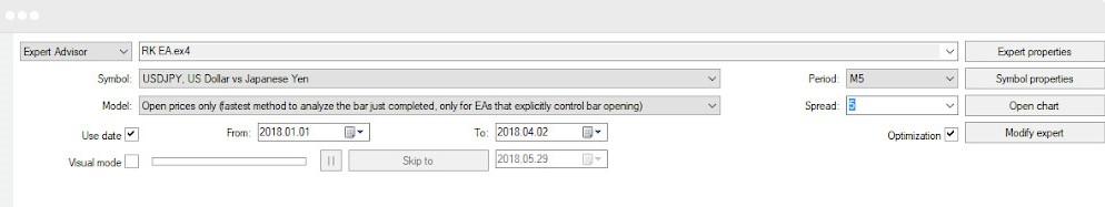 Backtesting Forex di MT4