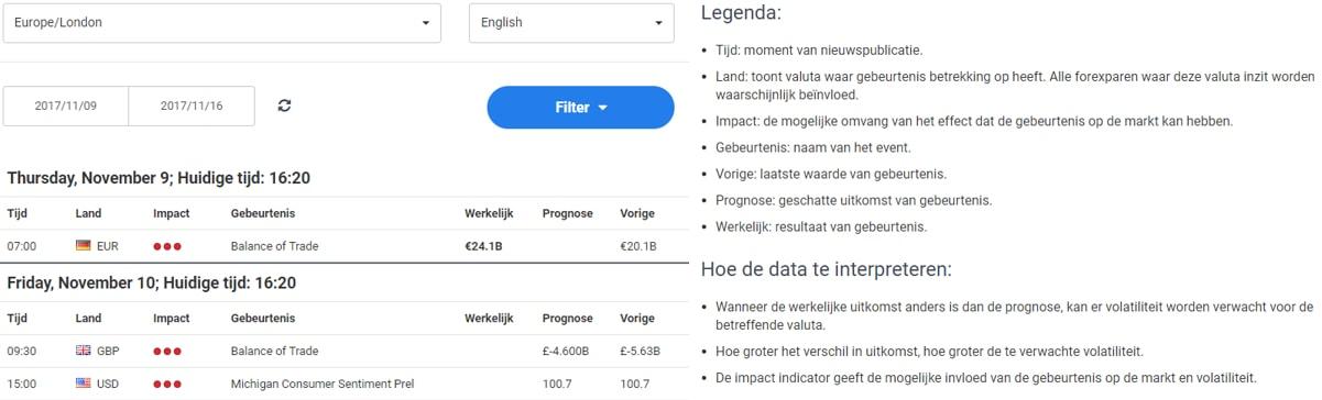 Forex kalender trading tool