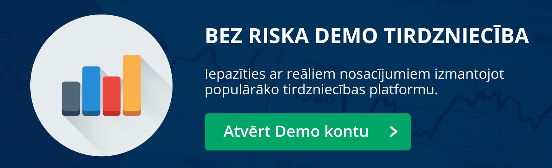 Bezmaksas Forex demo konts