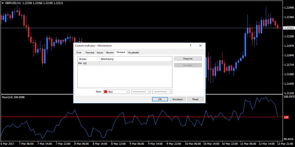 MT4 momentum indicator Forex