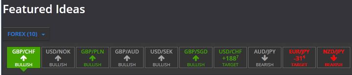 Bitkoinu prekiauti kuo
