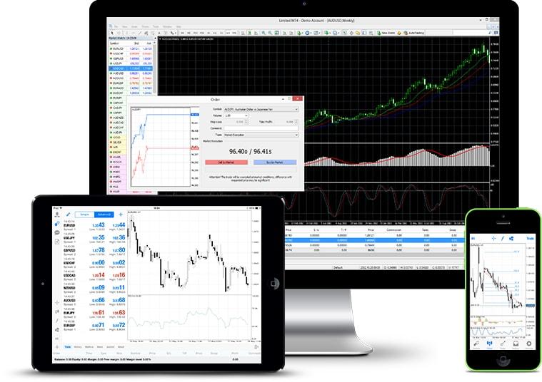 Forex technische analyse software