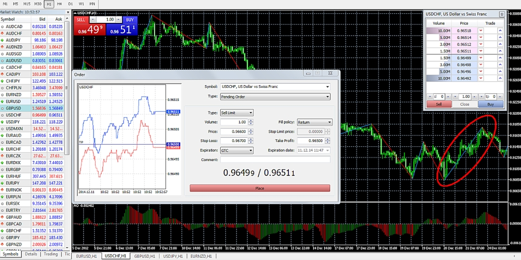 Forex trading tips en beleggen tips - MetaTrader terminal