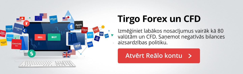 Forex un CFD tirdzniecība