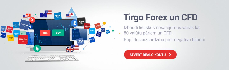 Atvērt Forex tirdzniecības kontu