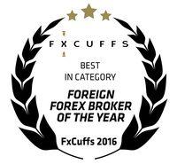 Admiral Markets - Najlepszy Zagraniczny Broker wg FxCuffs