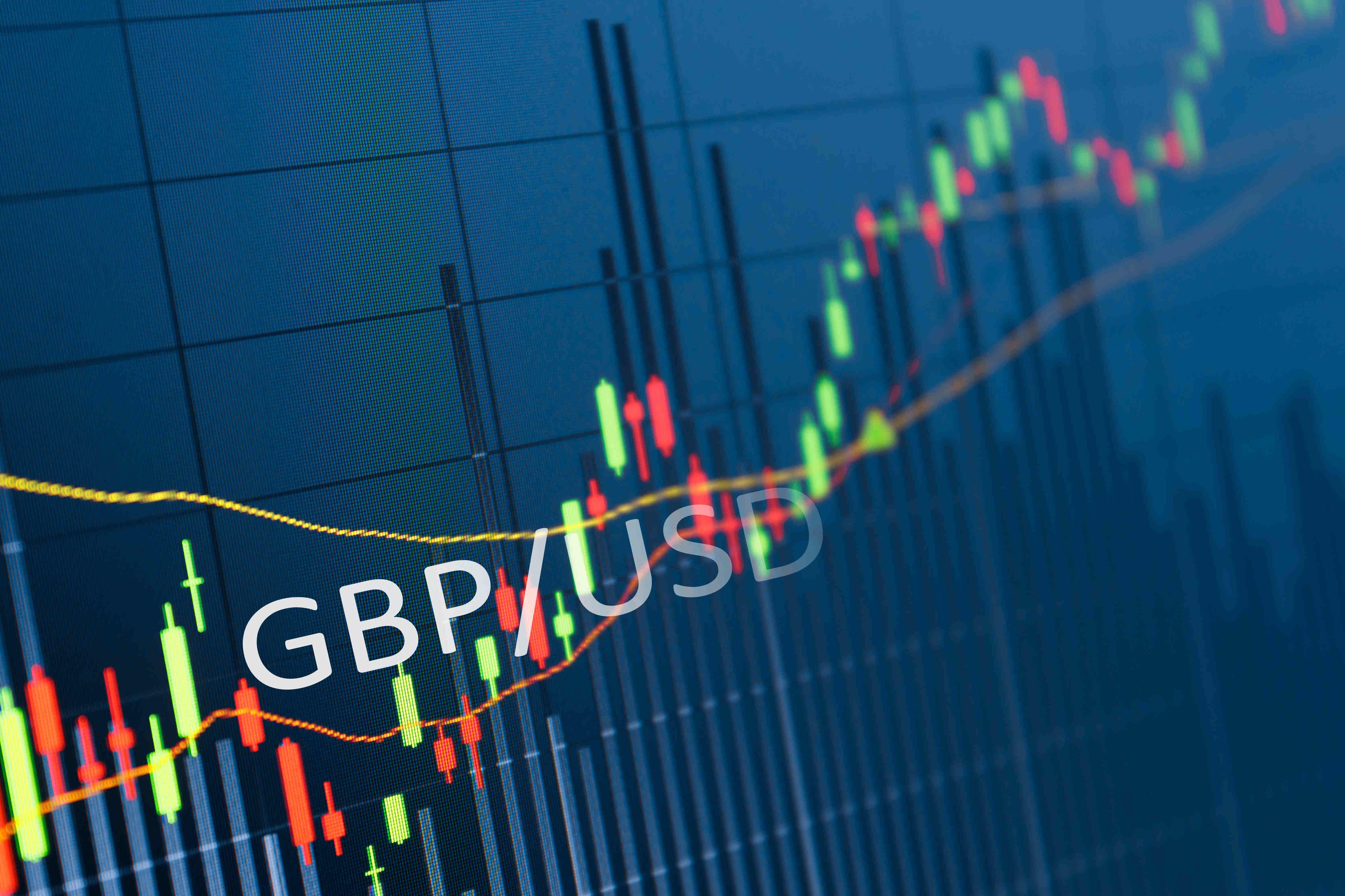 Tendencial del GBPUSD