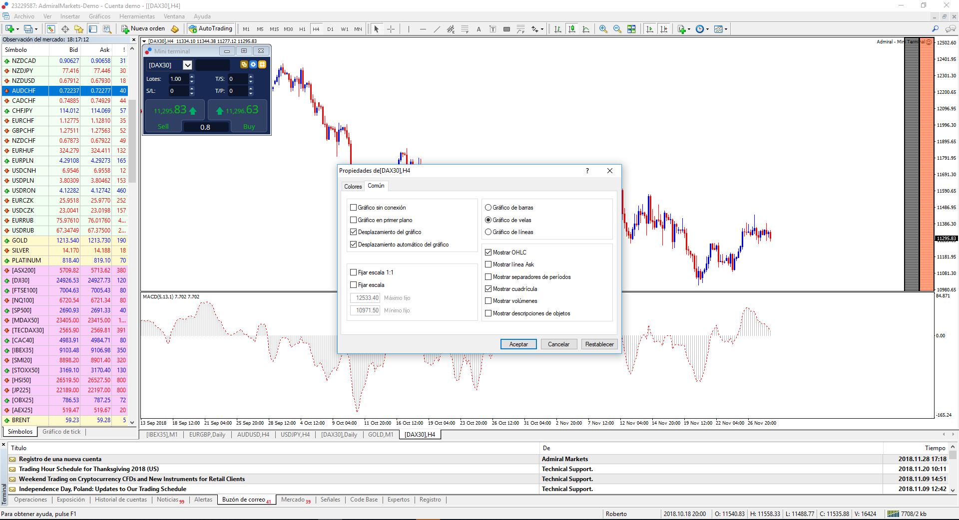 Configurar gráfico trading metatradaer