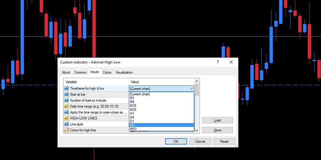 High-Low Indicator aanpassen