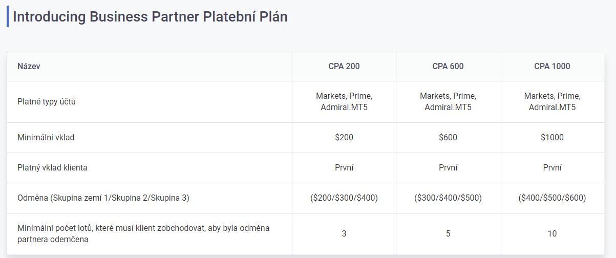 Introducing Business Partner - Provizní systém