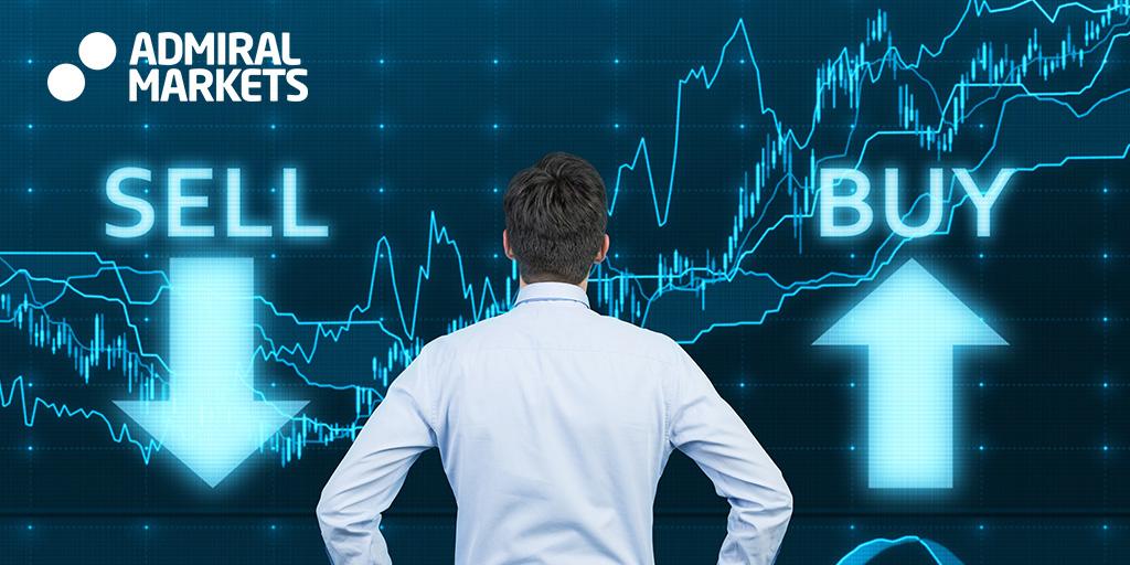 Jak analizowac rynek Forex