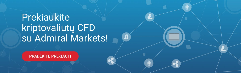 Kriptovaliutu CFD