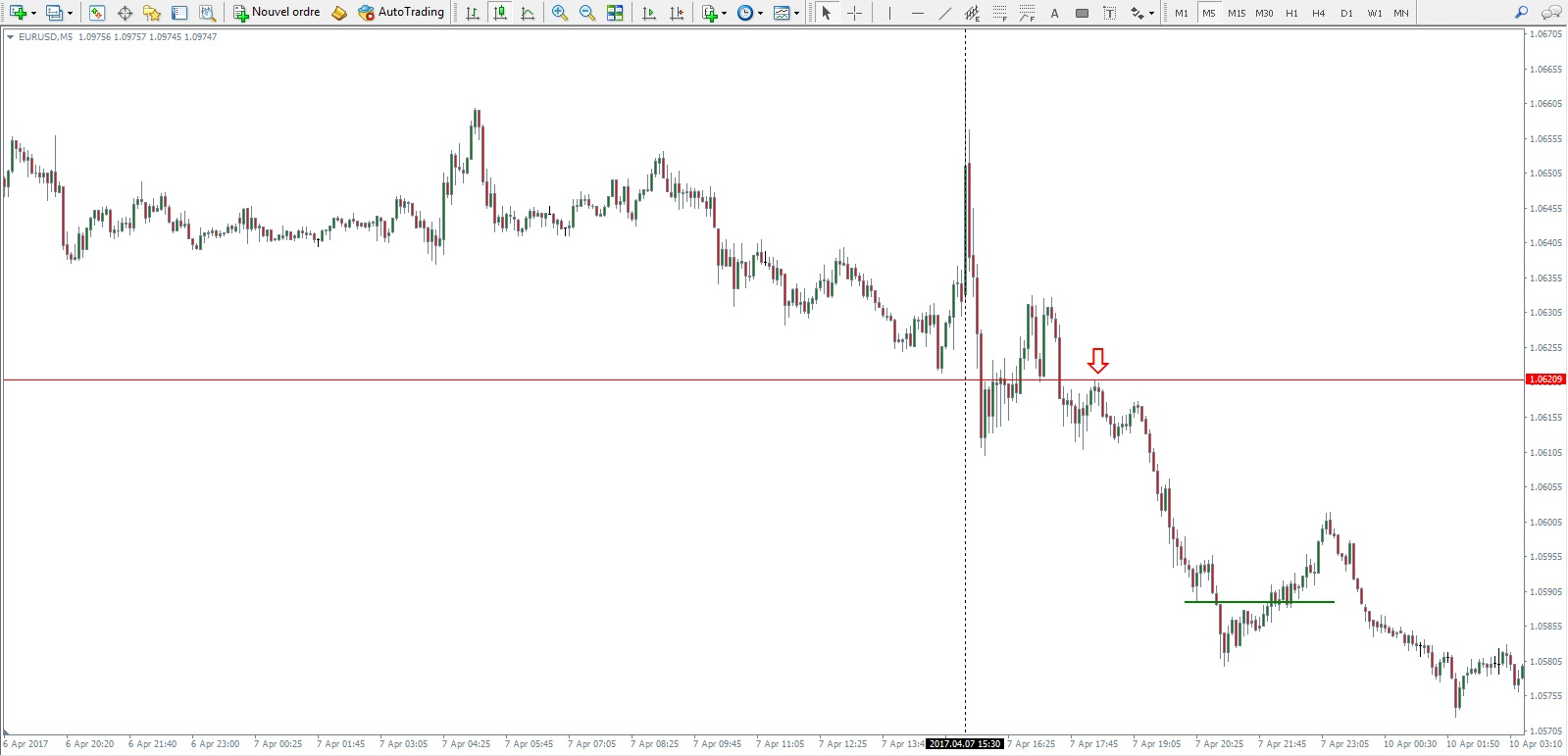 importancia nfp trading