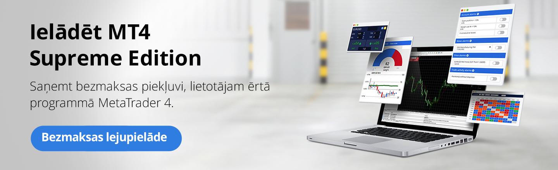 MetaTrader Supreme Edition