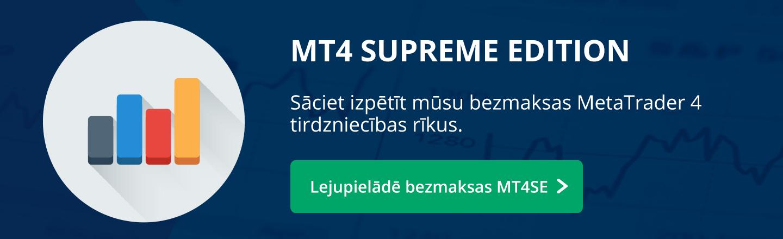 mt4 programma