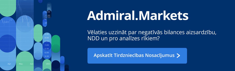 Admiral Markets konts