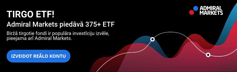 Tirgo ETF