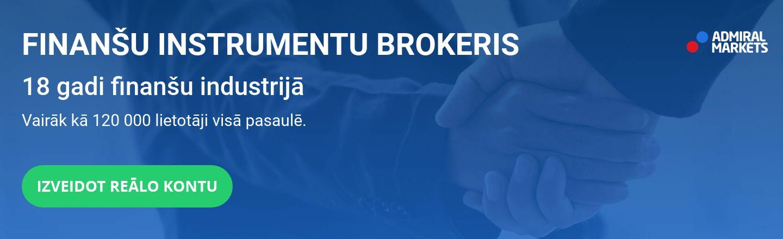 Admiral Markets Forex brokeris
