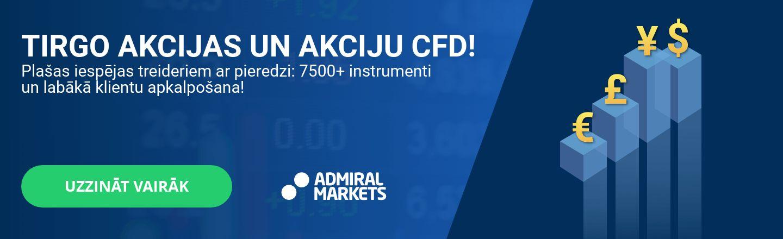 Akcijas un akciju CFD
