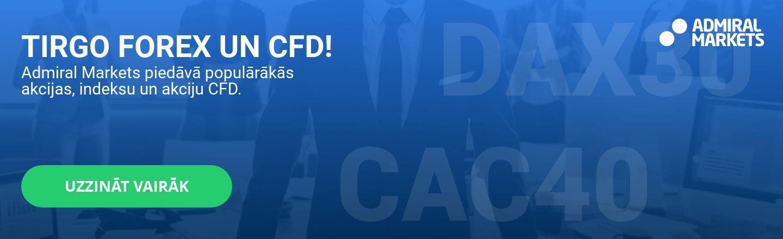 Forex un CFD
