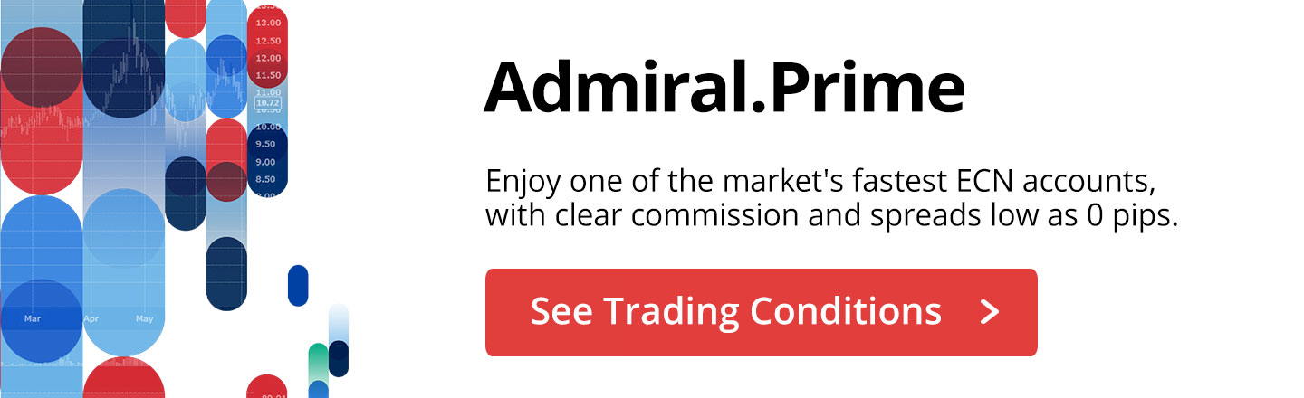 Admiral.Prime trading account