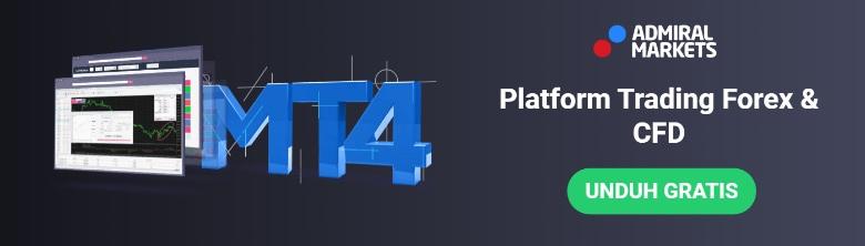 Trading Dengan MetaTrader 4