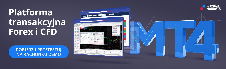 MetaTrader 4 download pl