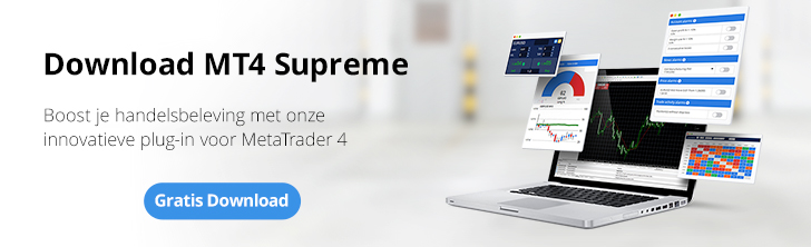 Forex en beurs analyse software - MetaTrader 4 Supreme Editie