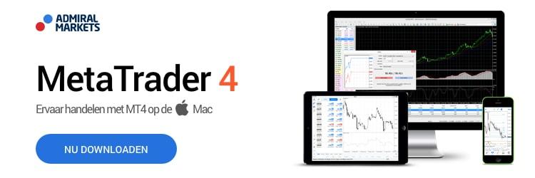 MetaTrader 4 Mac