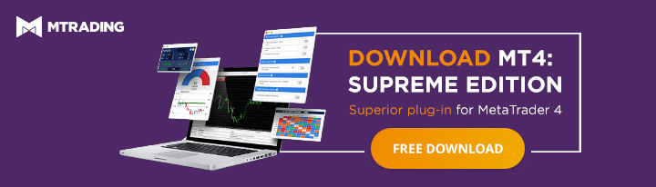 download mt4 supreme edition for flawless trading