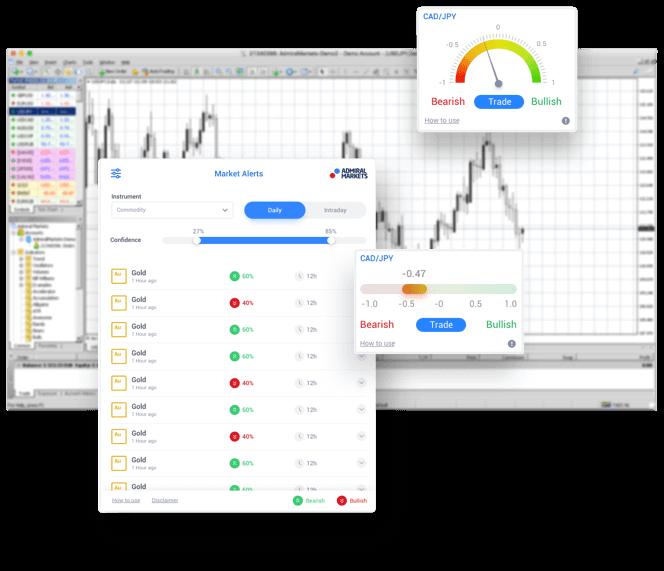 MT4 Supreme - belangrijkste kenmerken van Market Sentiment Trading Widgets.png